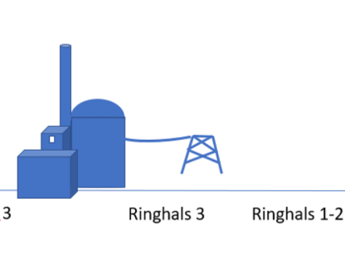 Solvina working throughout the lifecycle of nuclear power